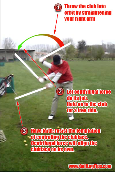 Golf Swinging Procedure - the Throw