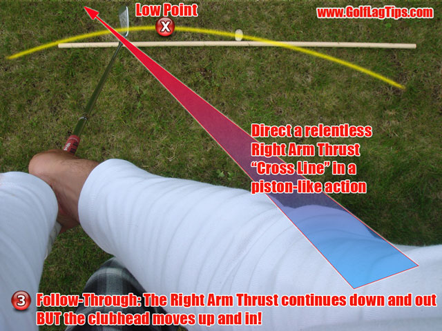 Follow-Through: The Right Arm Thrust continues down and out BUT the clubhead moves up and in!
