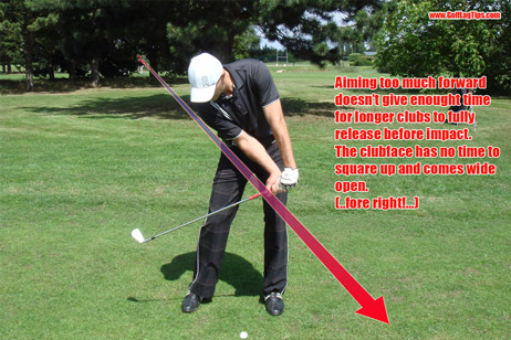 The clubface will have no time to square up at impact with an Aiming Point located this far forward